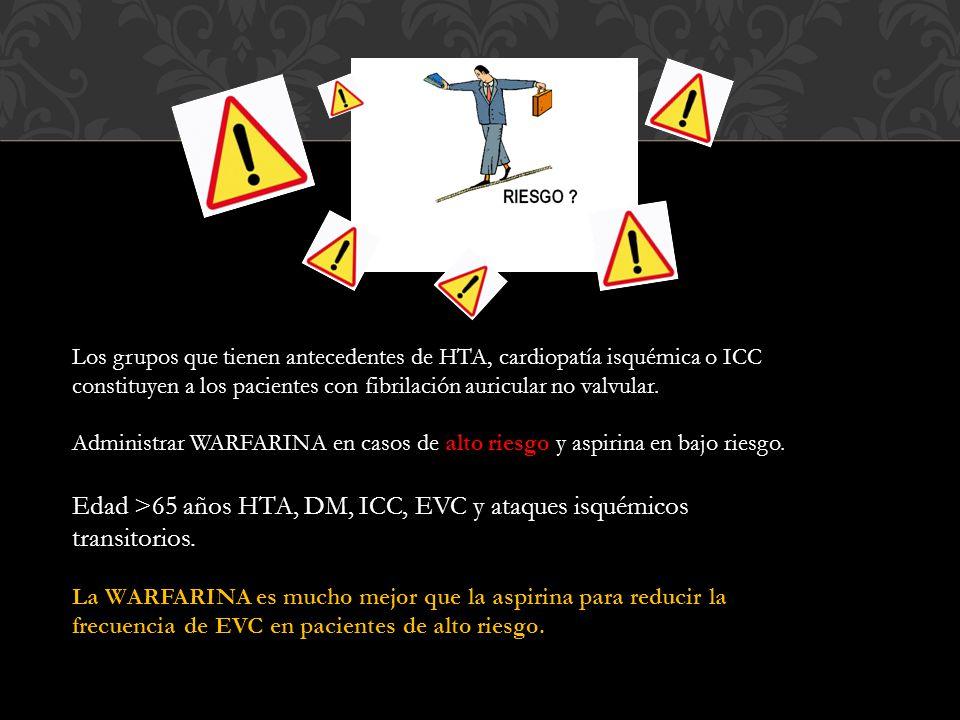 Edad >65 años HTA, DM, ICC, EVC y ataques isquémicos transitorios.