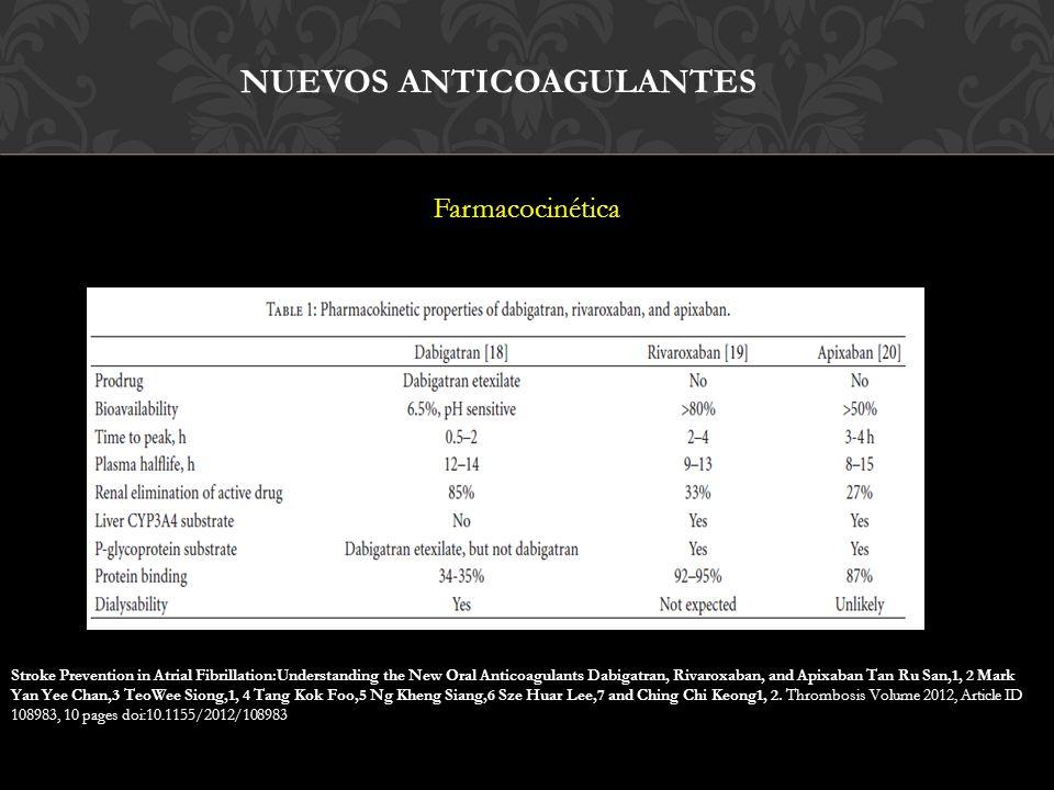 Nuevos anticoagulantes.
