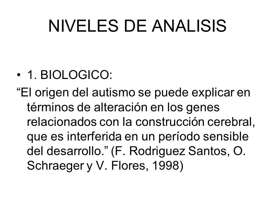 NIVELES DE ANALISIS 1. BIOLOGICO: