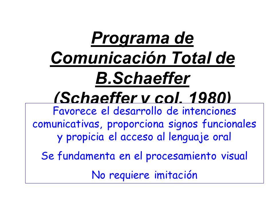 Programa de Comunicación Total de B.Schaeffer (Schaeffer y col. 1980)