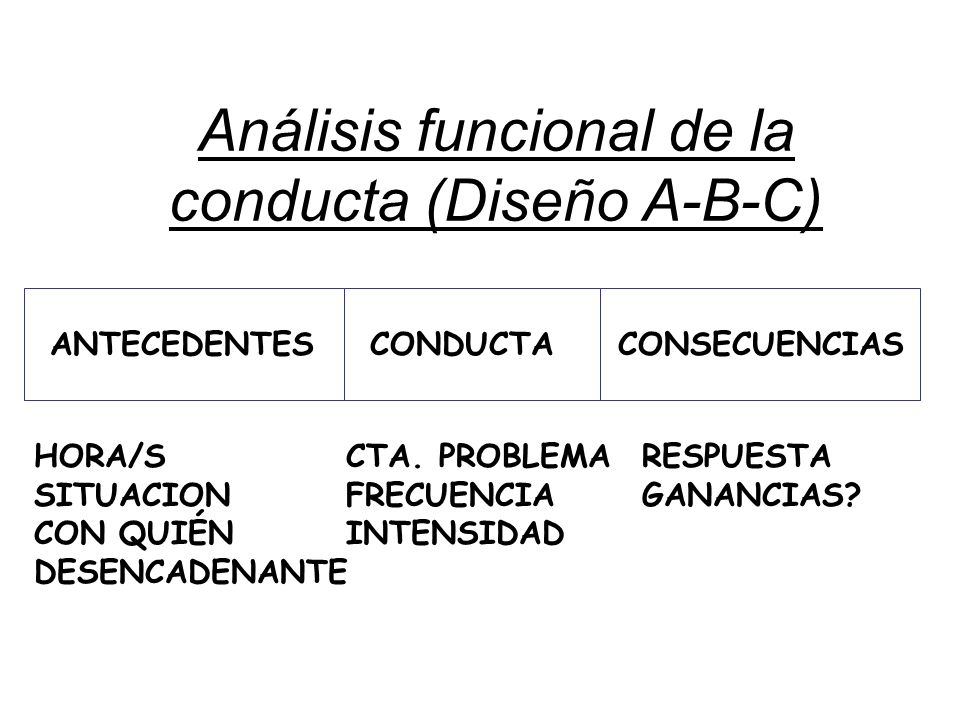 Análisis funcional de la conducta (Diseño A-B-C)