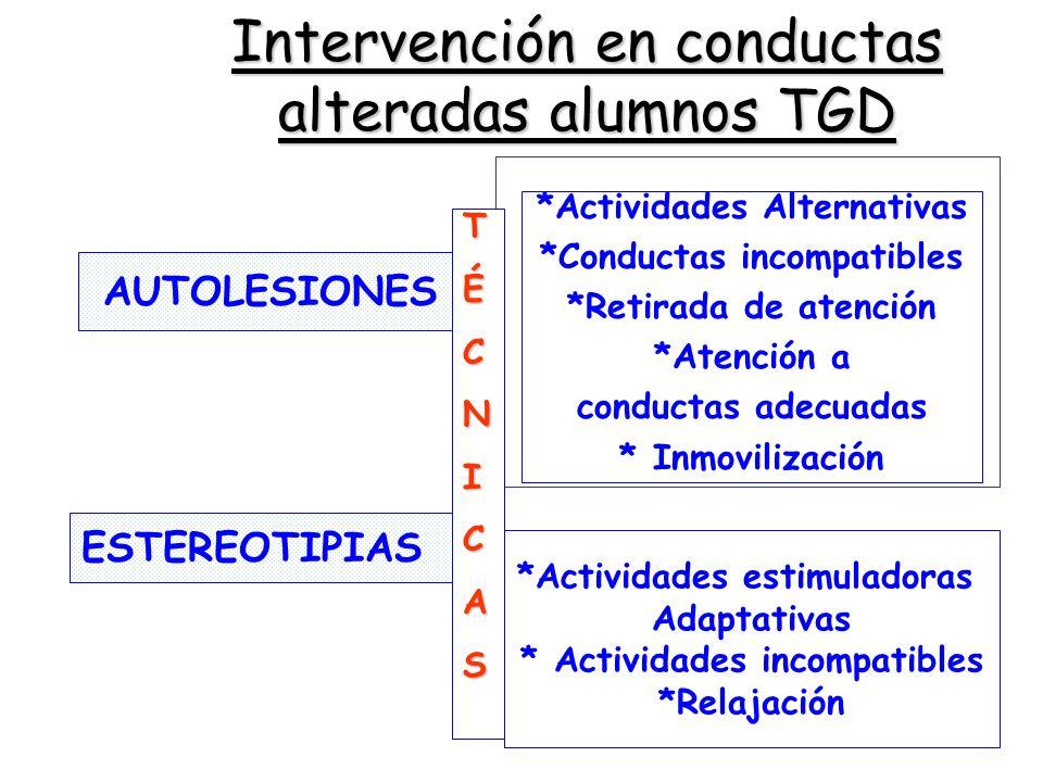 Intervención en conductas alteradas alumnos TGD