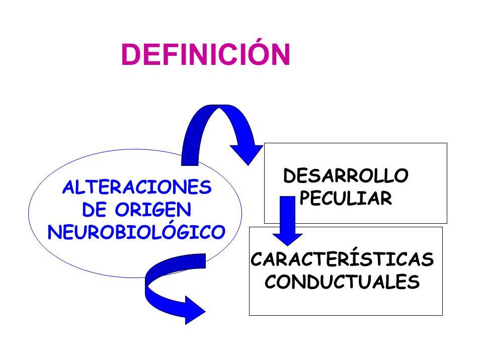 ALTERACIONES DE ORIGEN NEUROBIOLÓGICO CARACTERÍSTICAS CONDUCTUALES