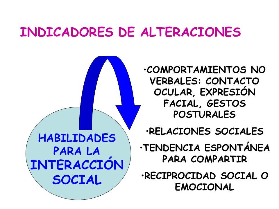 INDICADORES DE ALTERACIONES