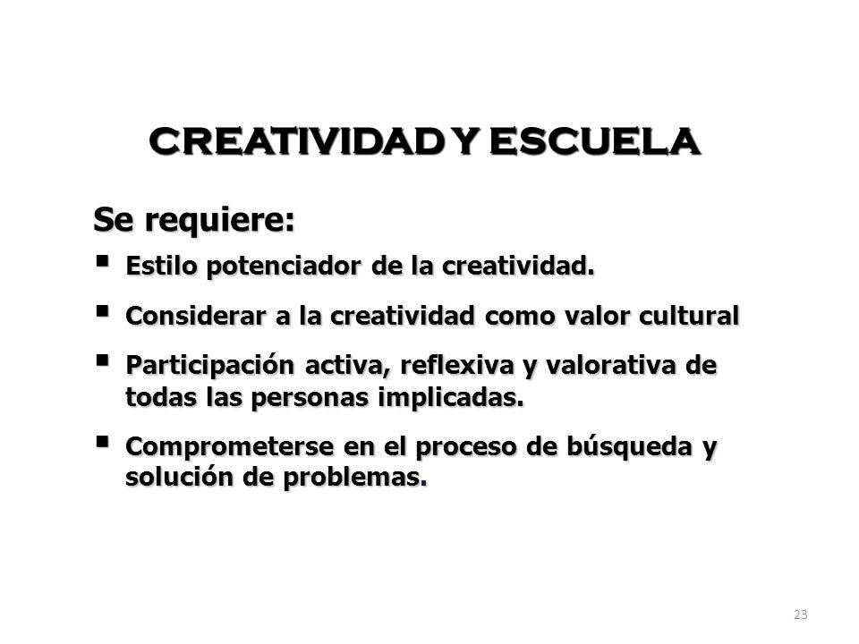 CREATIVIDAD Y ESCUELA Se requiere:
