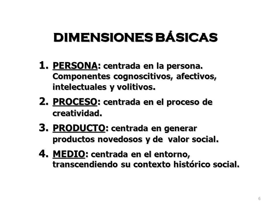 DIMENSIONES BÁSICAS PERSONA: centrada en la persona. Componentes cognoscitivos, afectivos, intelectuales y volitivos.