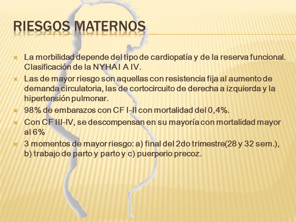 RIESGOS MATERNOS La morbilidad depende del tipo de cardiopatía y de la reserva funcional. Clasificación de la NYHA I A IV.