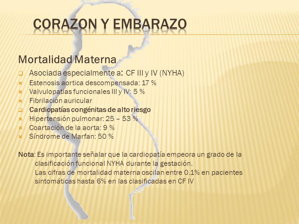 CORAZON Y EMBARAZO Mortalidad Materna