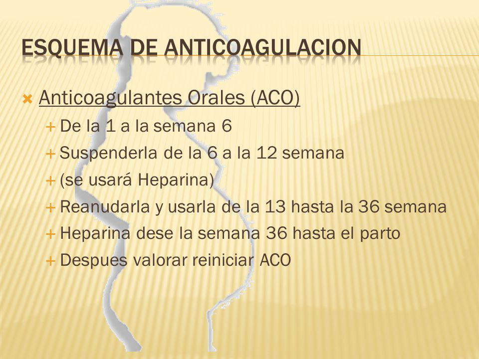 Esquema de Anticoagulacion