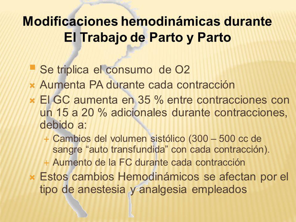 Modificaciones hemodinámicas durante El Trabajo de Parto y Parto