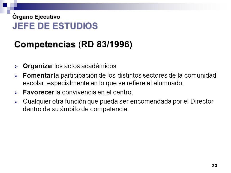 Órgano Ejecutivo JEFE DE ESTUDIOS