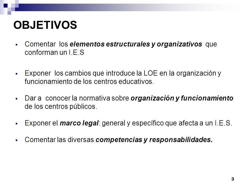 OBJETIVOS Comentar los elementos estructurales y organizativos que conforman un I.E.S.