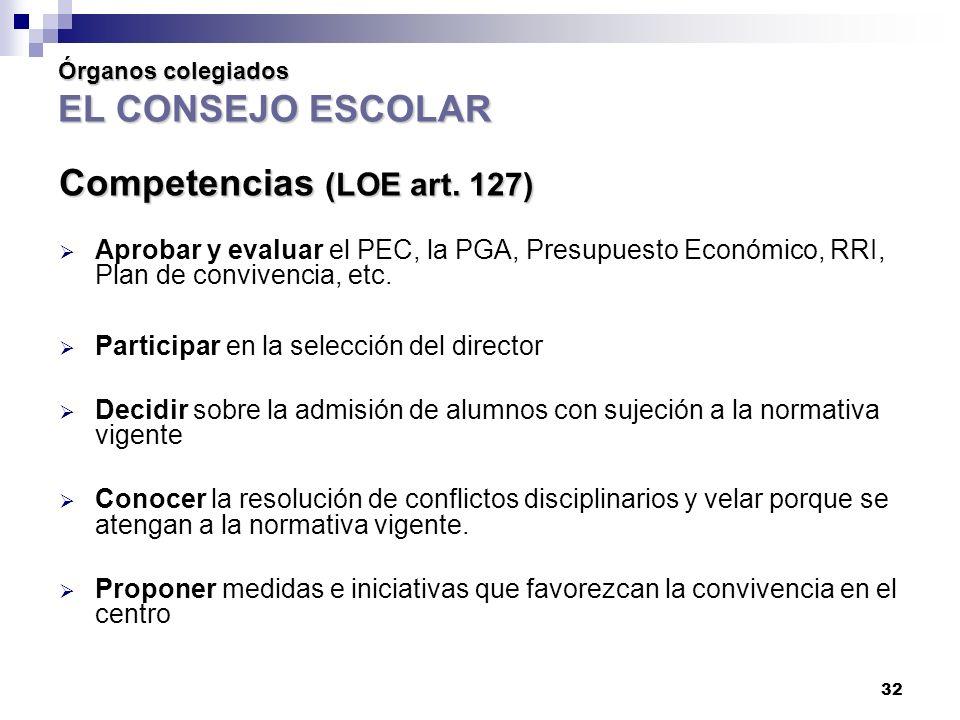 Órganos colegiados EL CONSEJO ESCOLAR