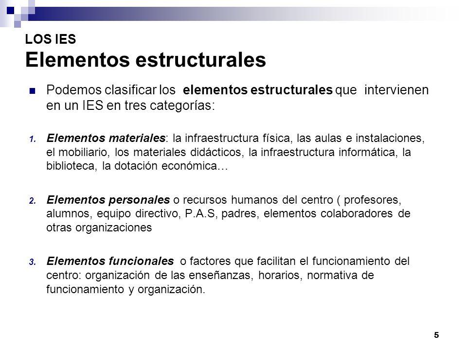 LOS IES Elementos estructurales