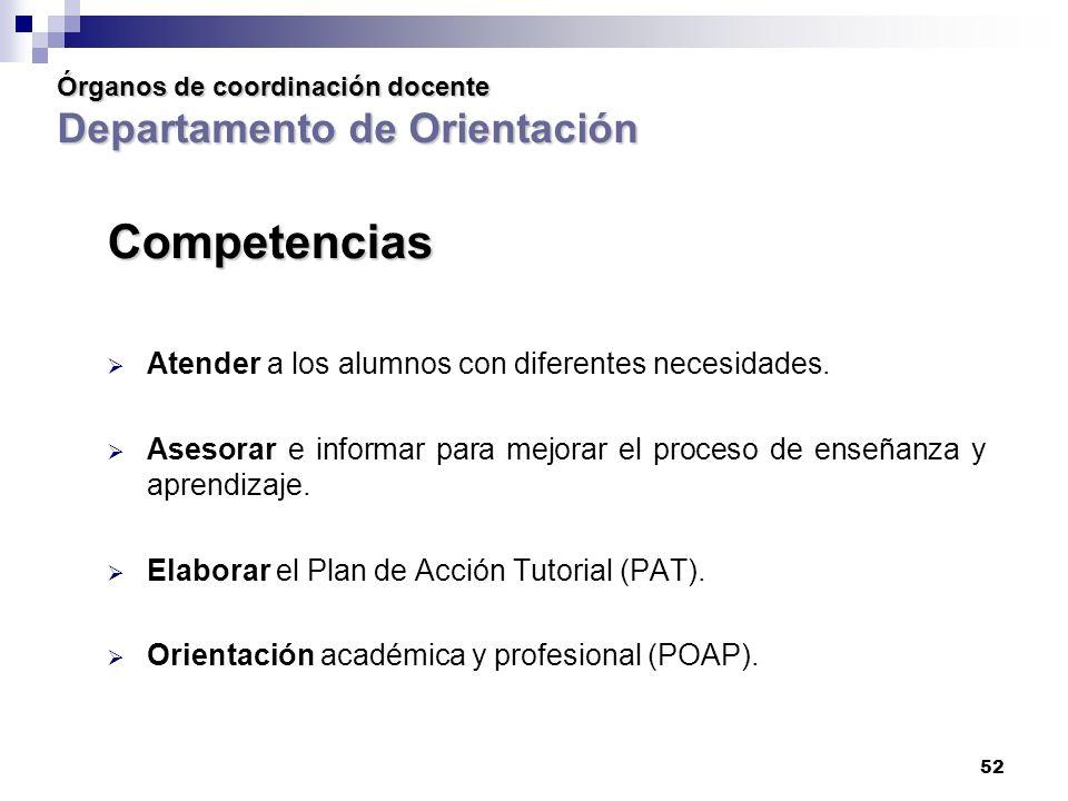 Órganos de coordinación docente Departamento de Orientación