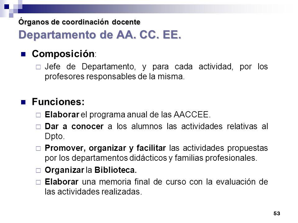 Órganos de coordinación docente Departamento de AA. CC. EE.
