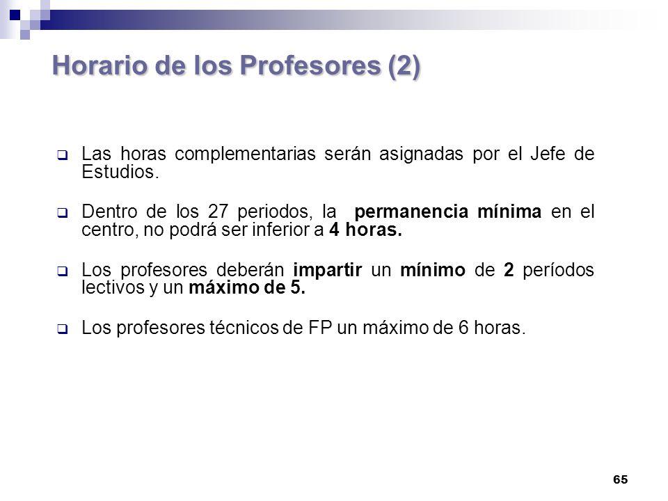Horario de los Profesores (2)