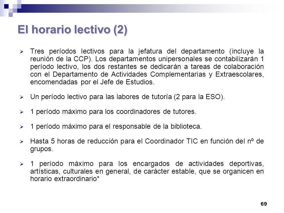Un período lectivo para las labores de tutoría (2 para la ESO).