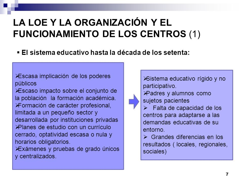 LA LOE Y LA ORGANIZACIÓN Y EL FUNCIONAMIENTO DE LOS CENTROS (1)
