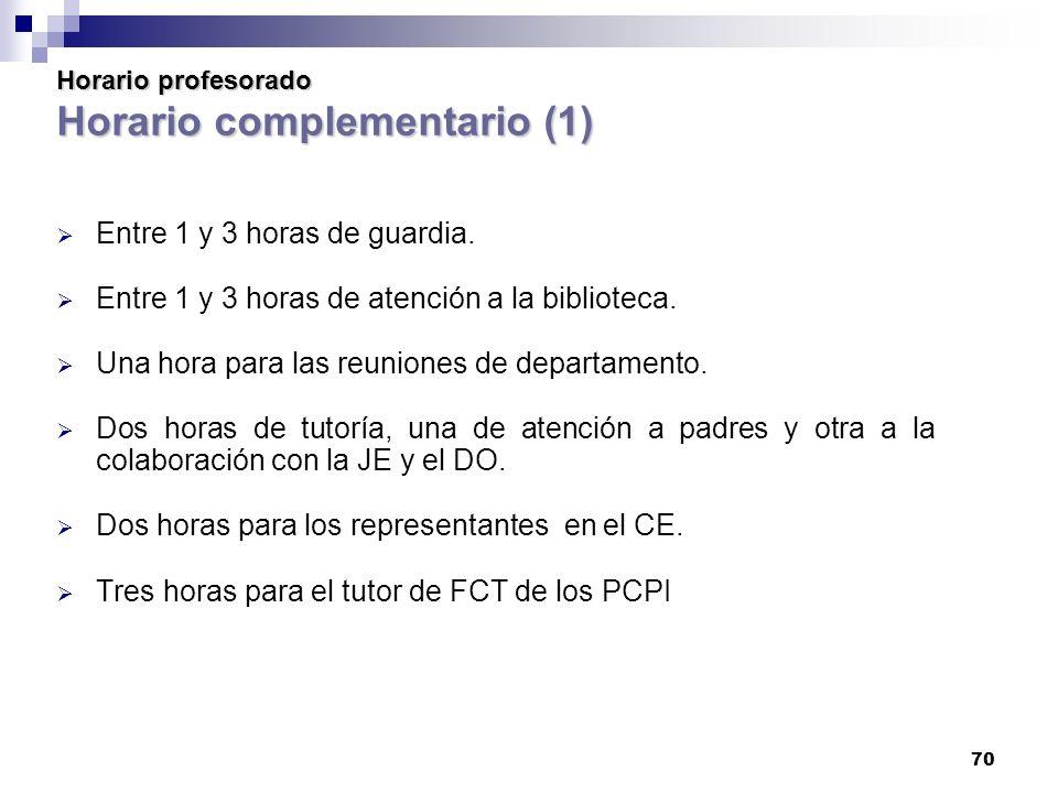 Horario profesorado Horario complementario (1)