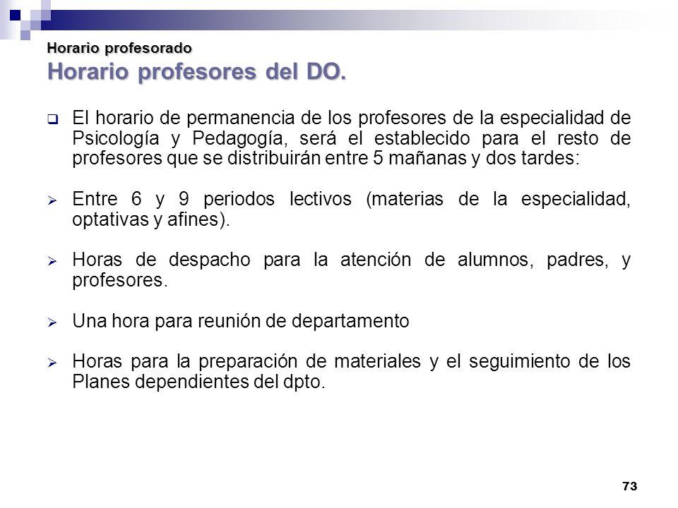 Horario profesorado Horario profesores del DO.
