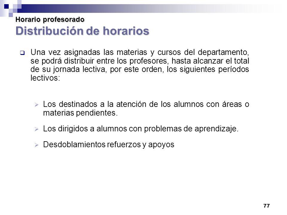 Horario profesorado Distribución de horarios