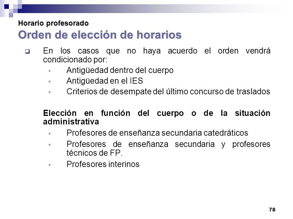 Horario profesorado Orden de elección de horarios