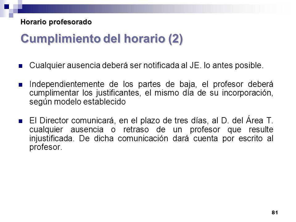 Horario profesorado Cumplimiento del horario (2)