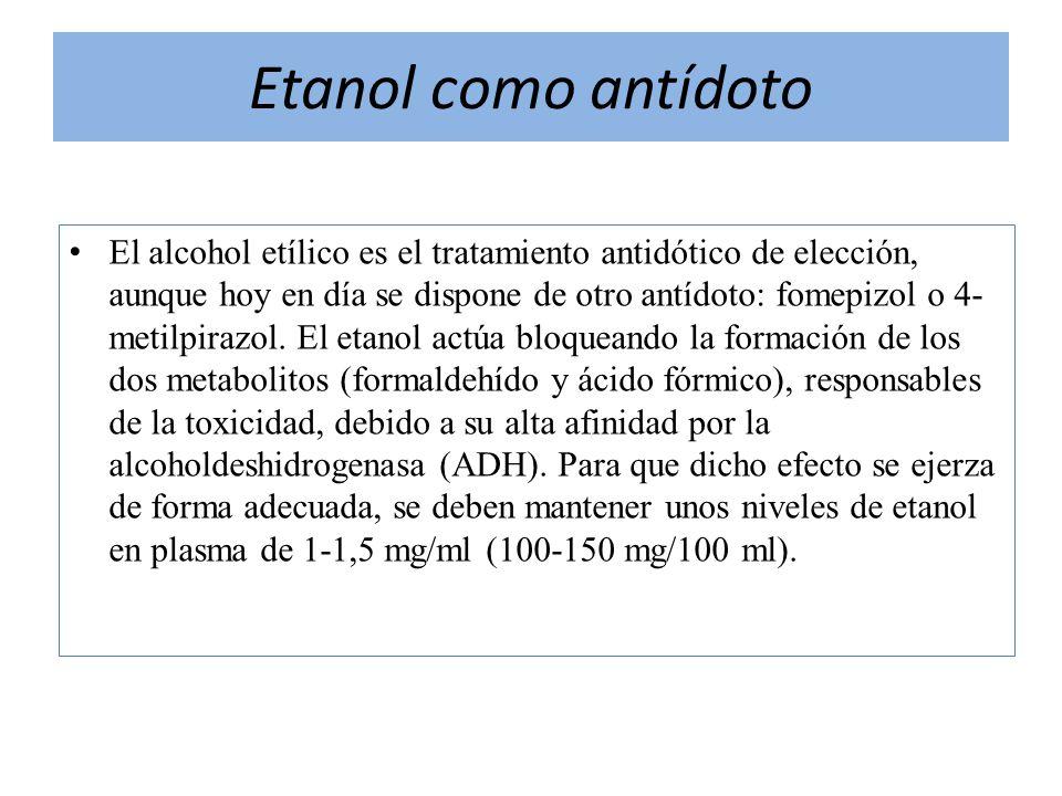 Etanol como antídoto