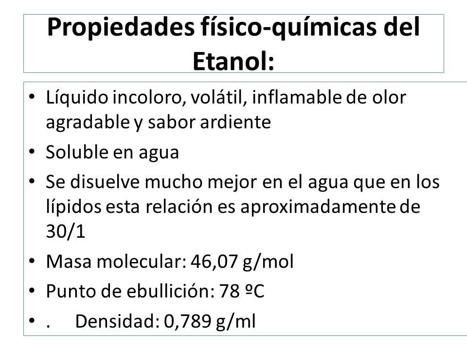 Propiedades físico-químicas del Etanol: