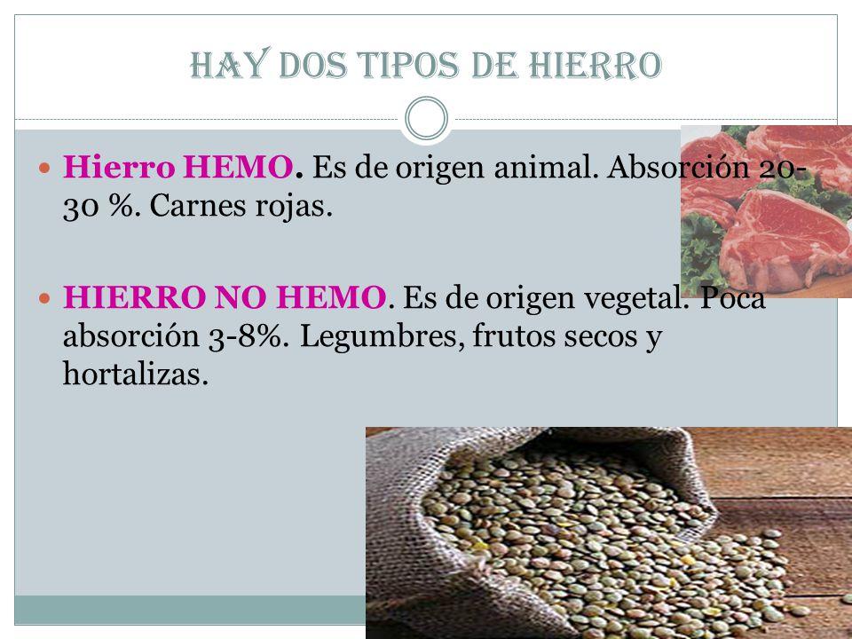 Hay dos tipos de hierro Hierro HEMO. Es de origen animal. Absorción 20-30 %. Carnes rojas.