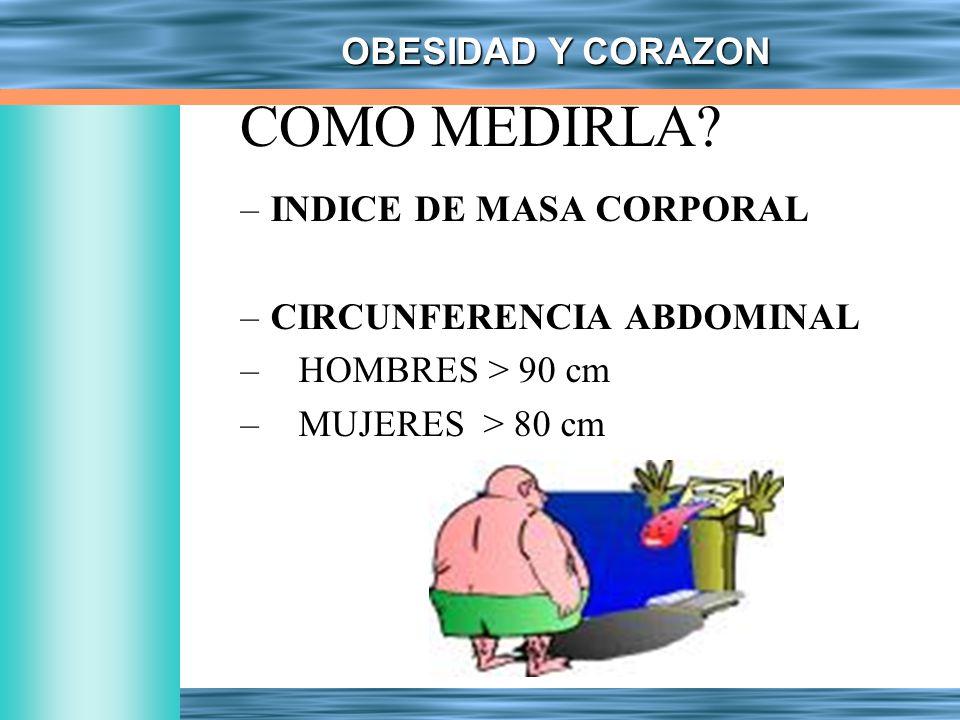 COMO MEDIRLA INDICE DE MASA CORPORAL CIRCUNFERENCIA ABDOMINAL