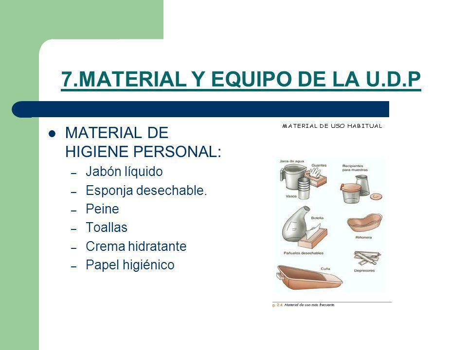 7.MATERIAL Y EQUIPO DE LA U.D.P