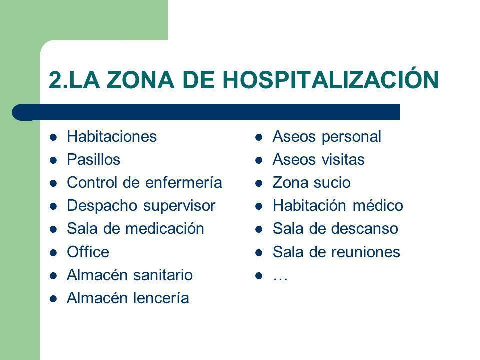 2.LA ZONA DE HOSPITALIZACIÓN