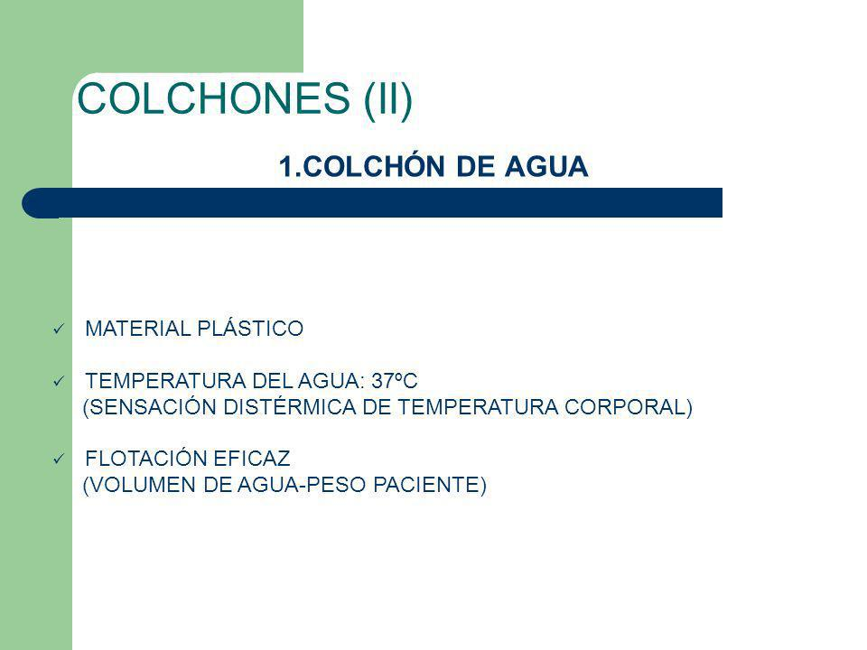 COLCHONES (II) 1.COLCHÓN DE AGUA MATERIAL PLÁSTICO