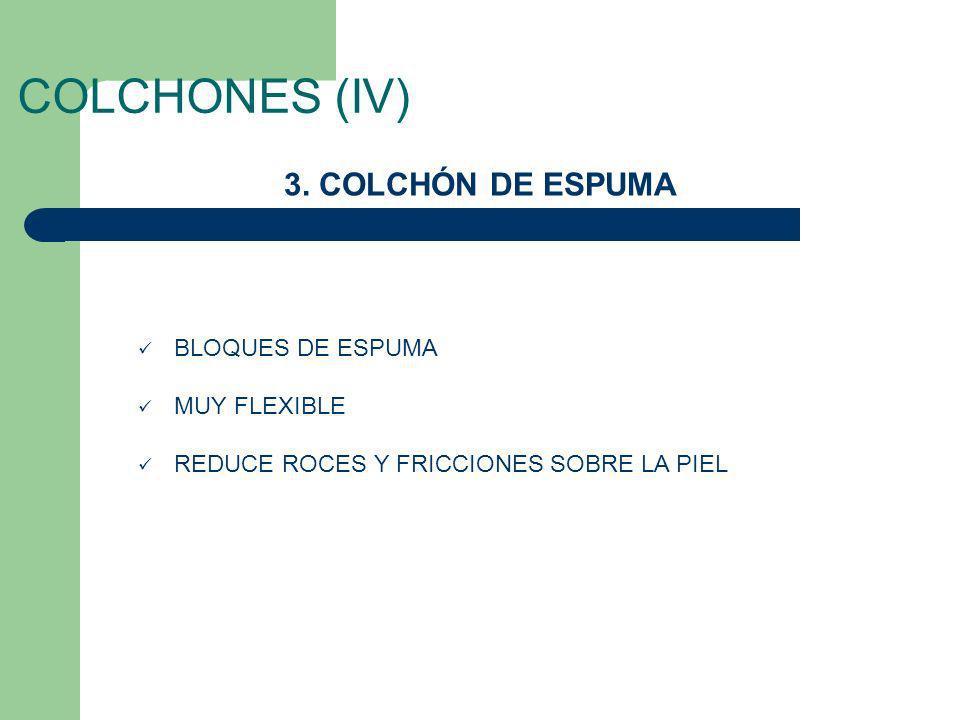 COLCHONES (IV) 3. COLCHÓN DE ESPUMA BLOQUES DE ESPUMA MUY FLEXIBLE