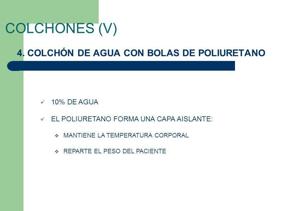 4. COLCHÓN DE AGUA CON BOLAS DE POLIURETANO