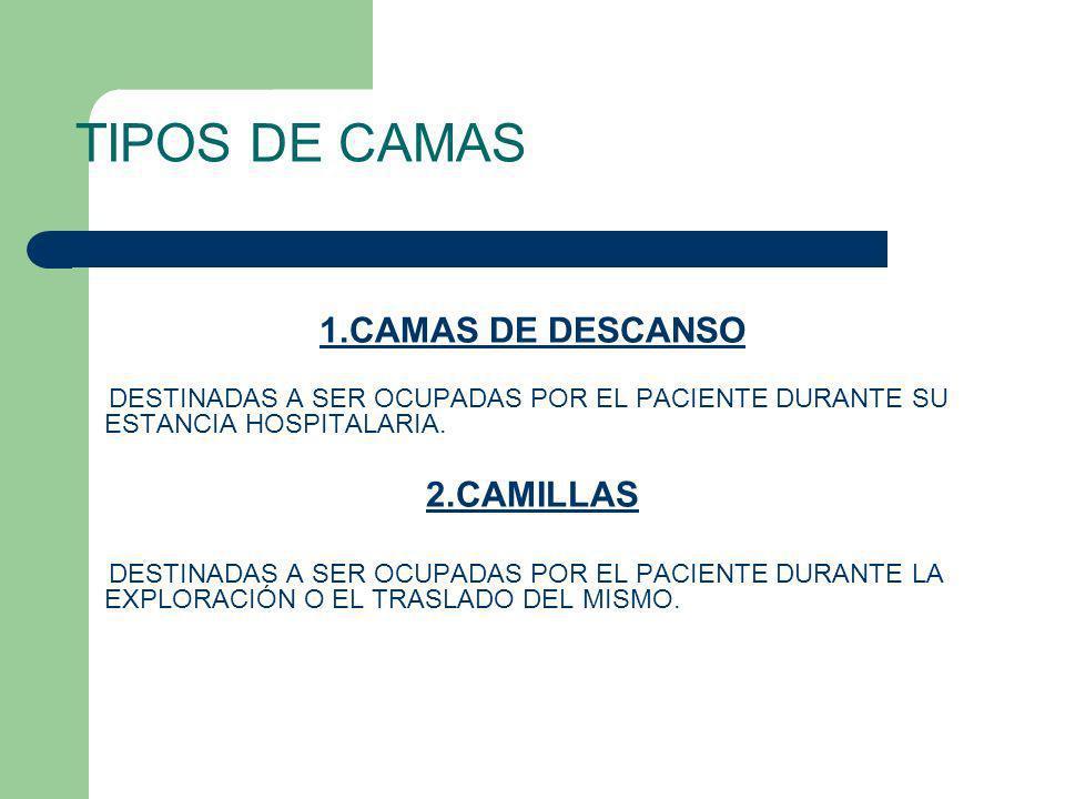 TIPOS DE CAMAS 1.CAMAS DE DESCANSO 2.CAMILLAS