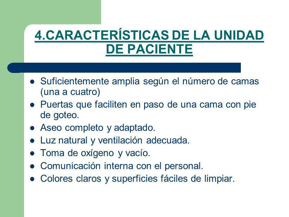 4.CARACTERÍSTICAS DE LA UNIDAD DE PACIENTE
