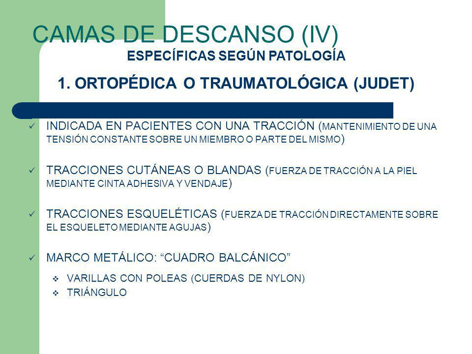ESPECÍFICAS SEGÚN PATOLOGÍA 1. ORTOPÉDICA O TRAUMATOLÓGICA (JUDET)
