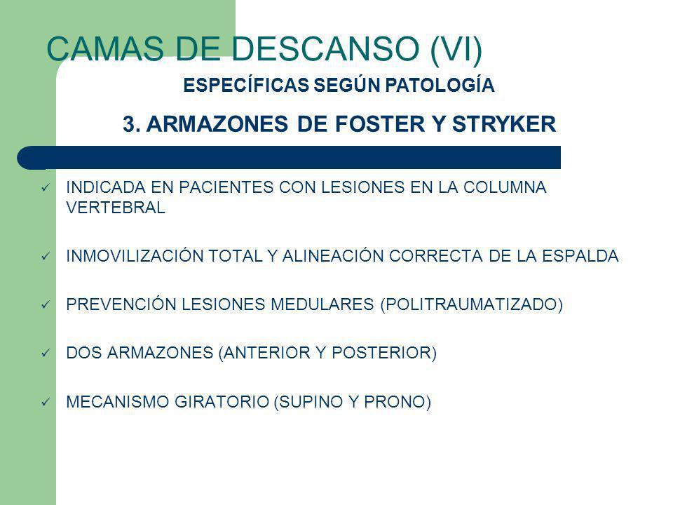 ESPECÍFICAS SEGÚN PATOLOGÍA 3. ARMAZONES DE FOSTER Y STRYKER