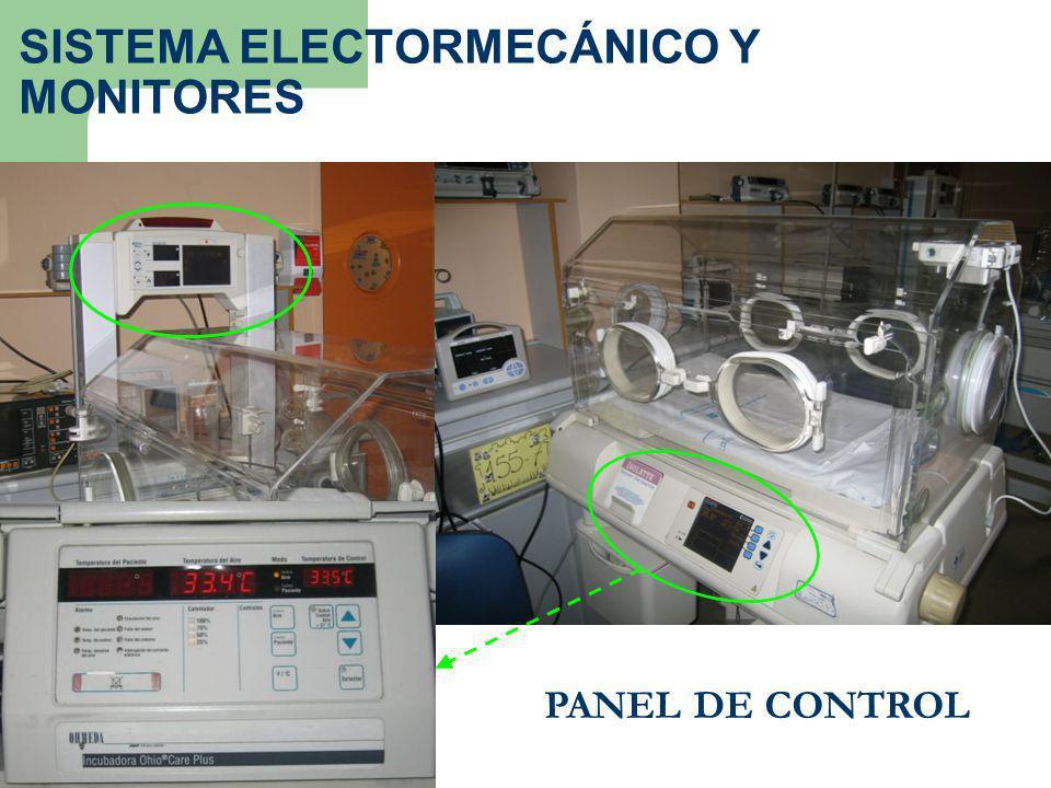 SISTEMA ELECTORMECÁNICO Y MONITORES