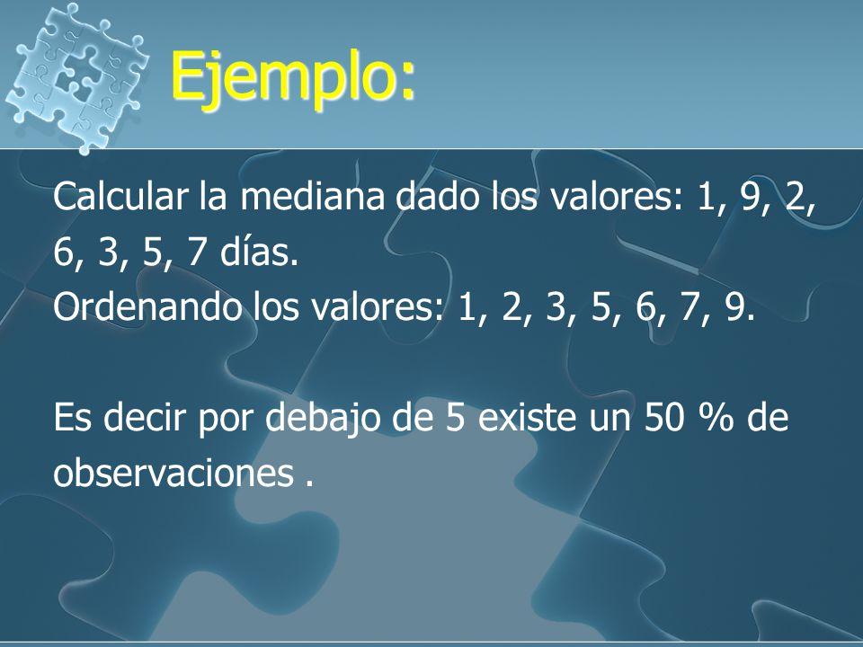 Ejemplo: Calcular la mediana dado los valores: 1, 9, 2,