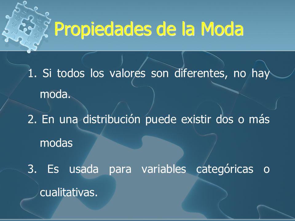 Propiedades de la Moda 1. Si todos los valores son diferentes, no hay moda. 2. En una distribución puede existir dos o más modas.