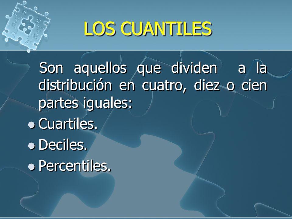 LOS CUANTILES Cuartiles. Deciles. Percentiles.