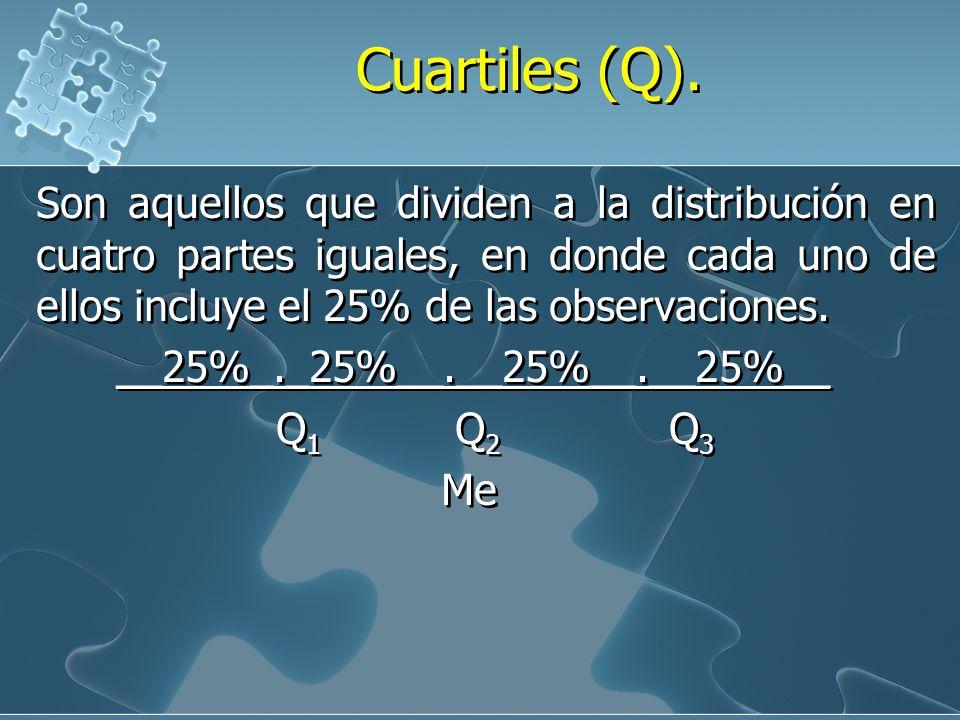 Cuartiles (Q). Son aquellos que dividen a la distribución en cuatro partes iguales, en donde cada uno de ellos incluye el 25% de las observaciones.