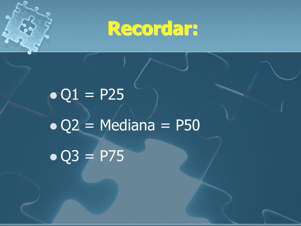 Recordar: Q1 = P25 Q2 = Mediana = P50 Q3 = P75