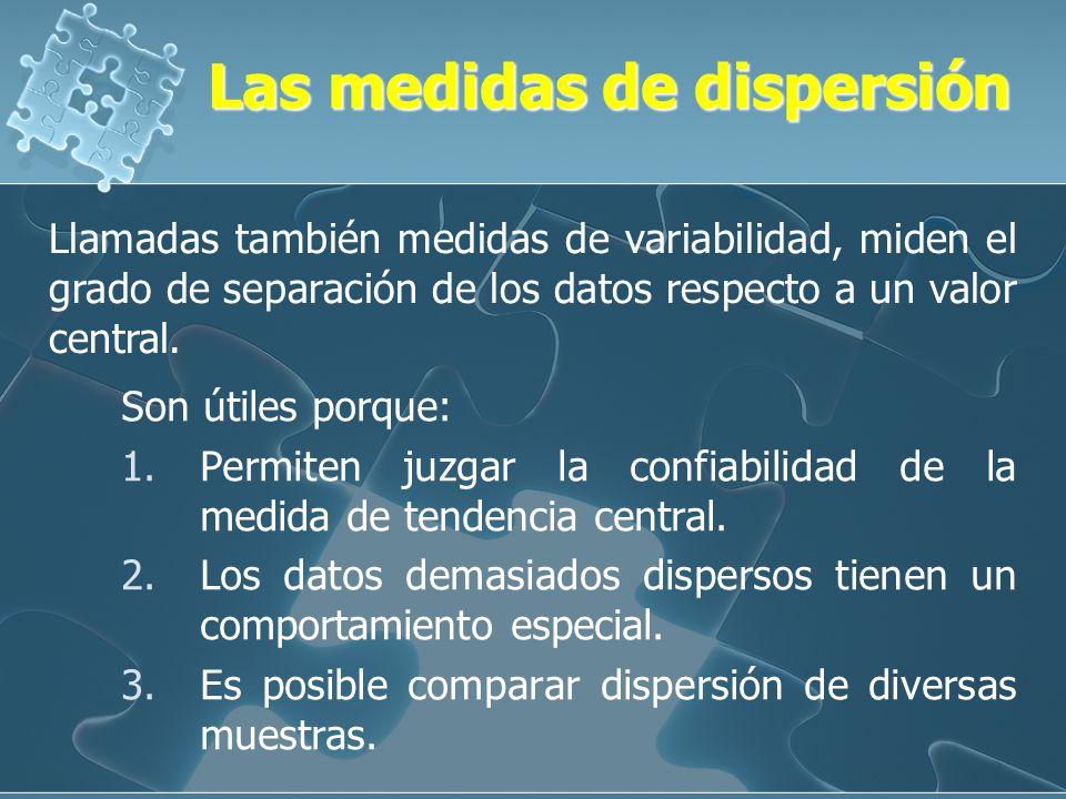 Las medidas de dispersión