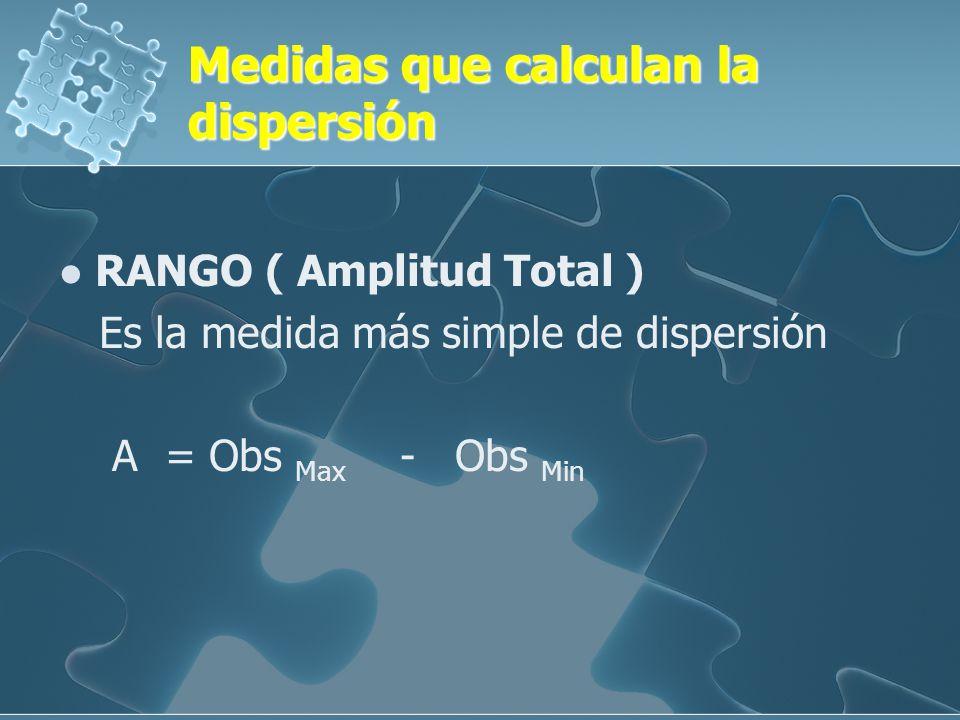 Medidas que calculan la dispersión