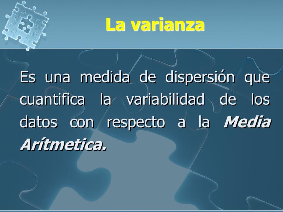 La varianza Es una medida de dispersión que cuantifica la variabilidad de los datos con respecto a la Media Arítmetica.